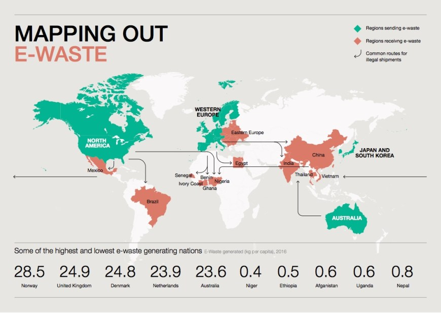 Mapping out E-waste | Source: World Economic Forum