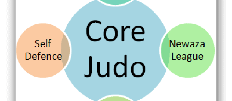 How To Grow UK Judo Membership to 200,000 Within 2 Years!