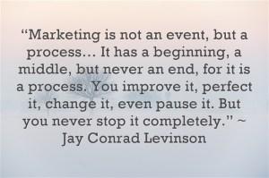 Marketing-is-not-an