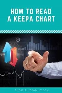 reading keepa chart