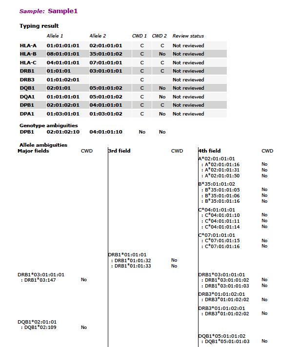 HLA sample report