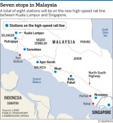 The high-speed rail (HSR) project connecting Singapore and Kuala Lumpur will have seven stops in Malaysia