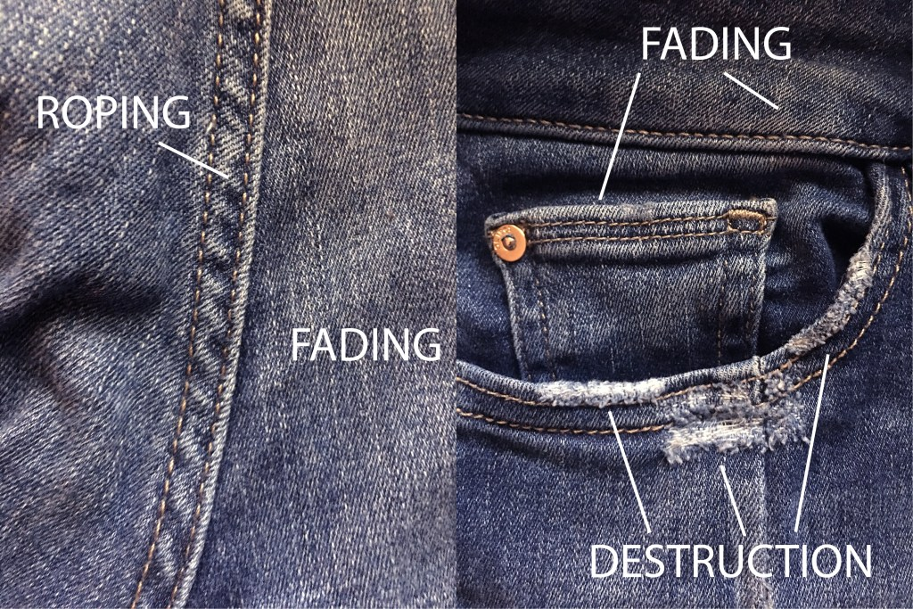 Image shows examples of 1. Roping (fading within a seam or hem, creating a rope-like appearance), 2. Fading (general term meaning the lightening affect of wear on denim), and 3. Destruction (where the denim itself has been destroyed, creating fraying and a worn appearance).