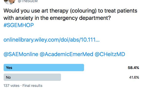 SGEM Twitter Poll #285