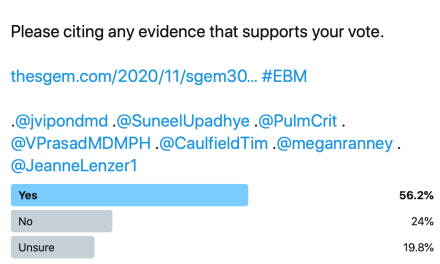 SGEM Twitter Poll #309