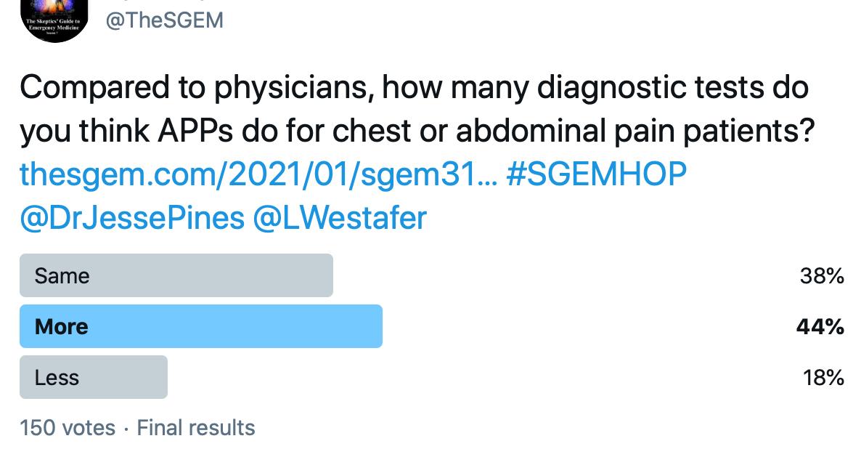 SGEM Twitter Poll #316