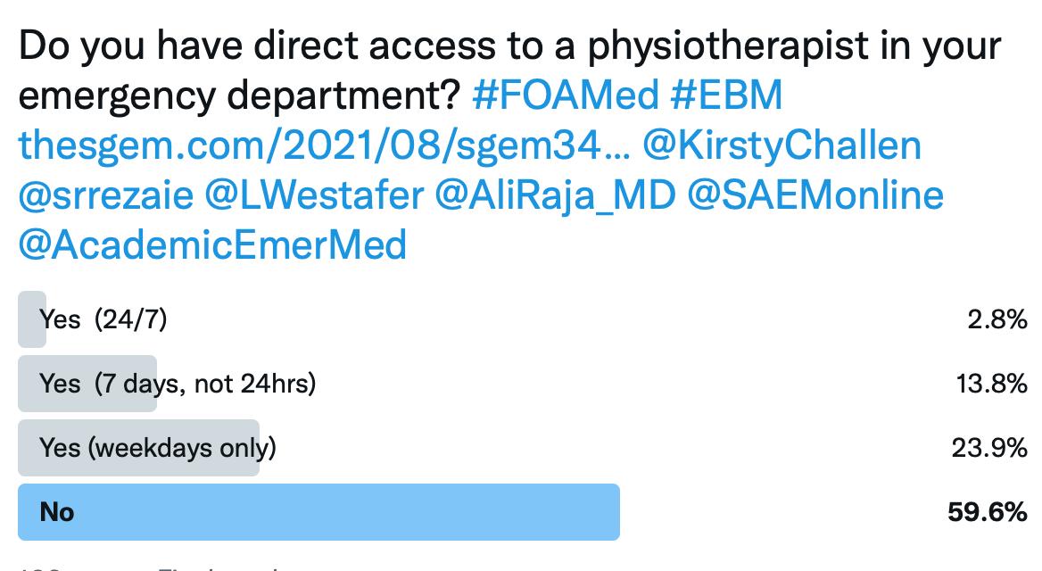 SGEM Twitter Poll #342