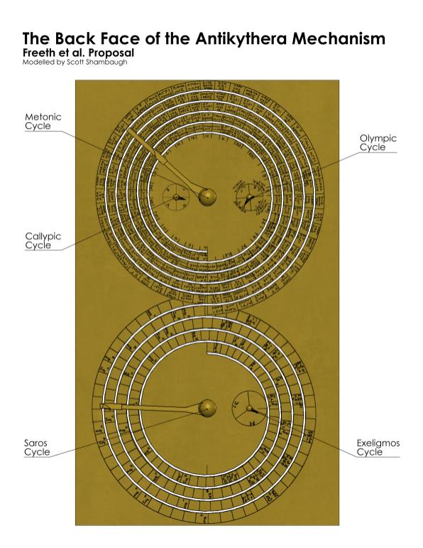 Back Face of the Antikythera Mechanism
