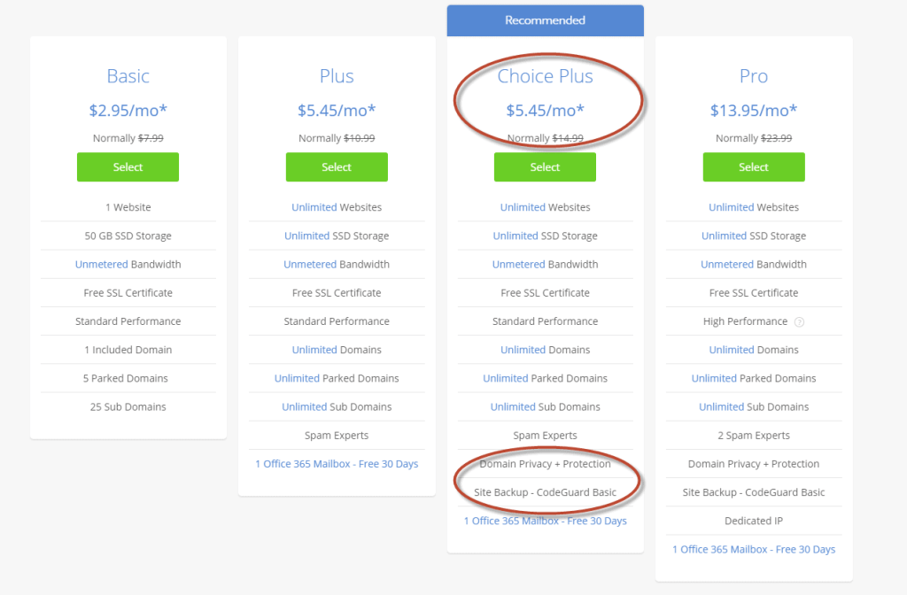 How to Start a Blog using Bluehost prices