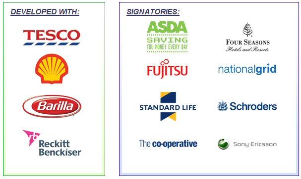 Communique Signatures