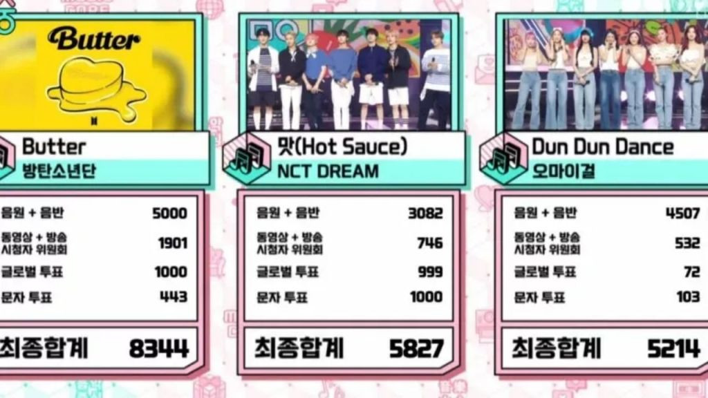 bts wins with butter