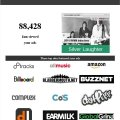 Reverbnation March 2014