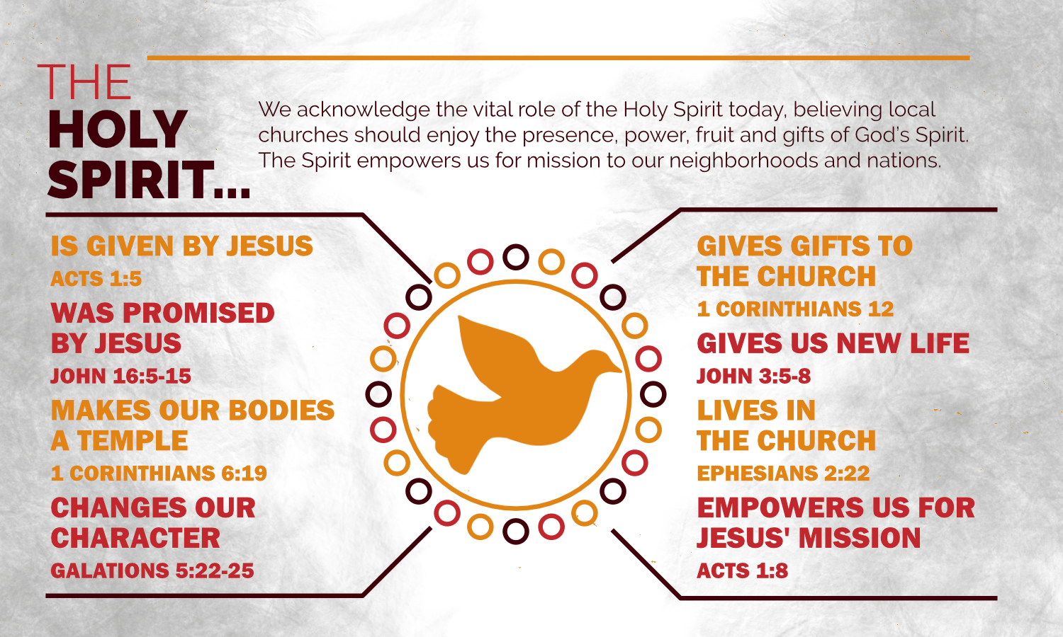 A church empowered by the Spirit | The Simple Pastor