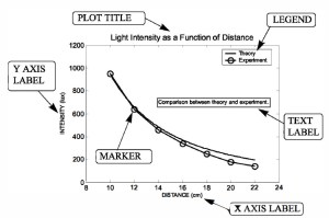 Plotting in MATLAB  Thesis123Thesis123