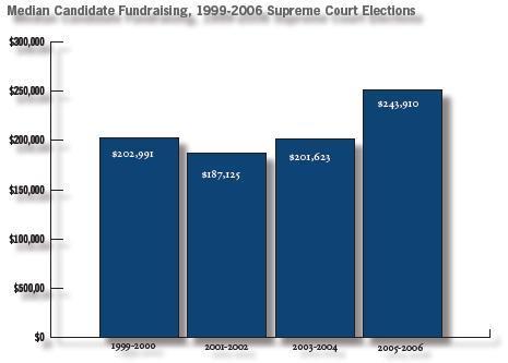 candidate-fundraising.jpg