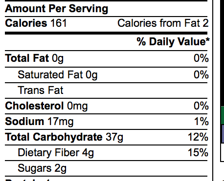 Saturated Fats and Health:  Reassessment and Proposal for Food-based Recommendations