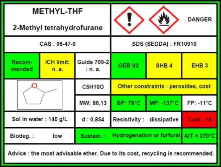 methyl-THF solvent hazard card
