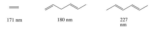 energy gaps of small molecules