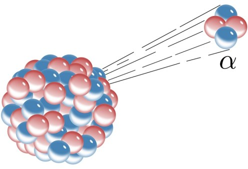 alpha decay particle helium ion