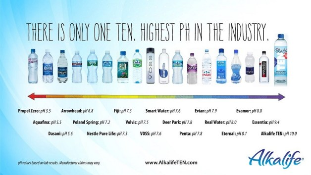 ph10 water best water lol