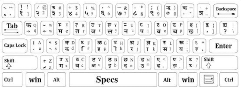 Hindi Typing Chart PDF Download