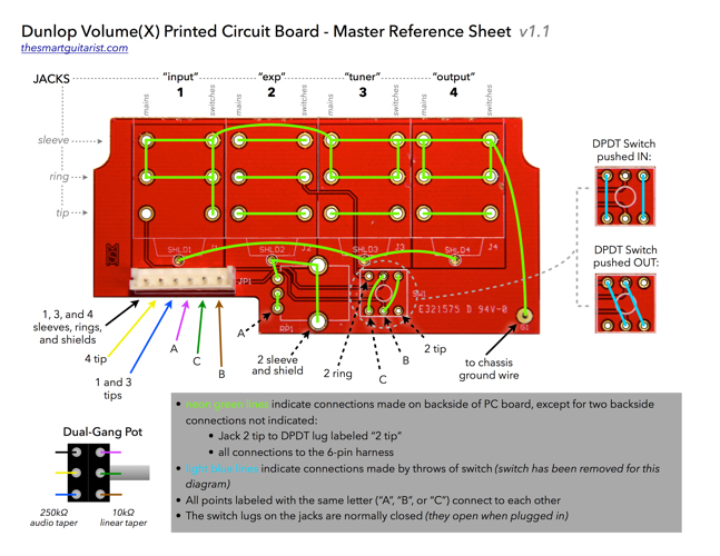 Dunlop Dvp3 Volume X Master Schematic And Circuit Board Decoded. The Six Colored Arrows Match Colors Of Wires Harness Which Go To Lugs Dualgang Pot This Information Allows You Rewire. Wiring. Arrow Board Wiring Diagram At Scoala.co