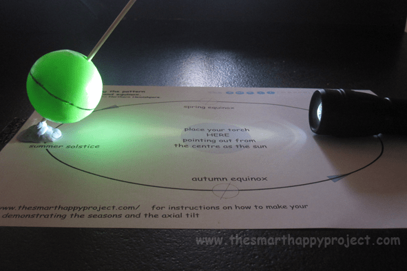 model explaining the summer solstice