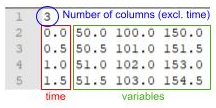 Example of a measurement file