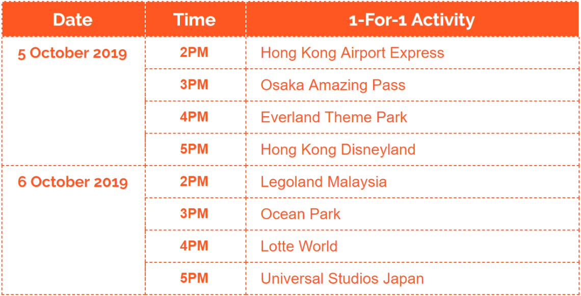 Klook Travel Festival 2019 Singapore Flash Deals