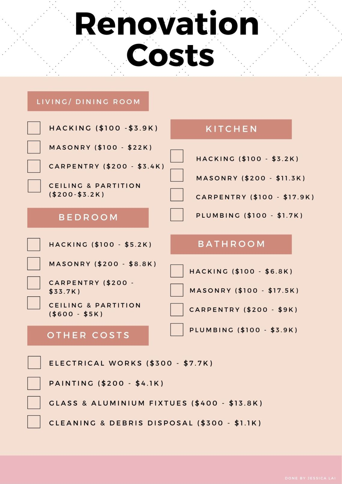 how much does renovation cost in singapore checklist
