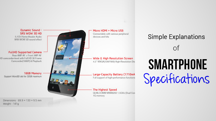 simple explanations of smartphone specs