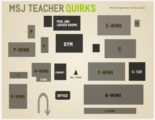 teacherquirks