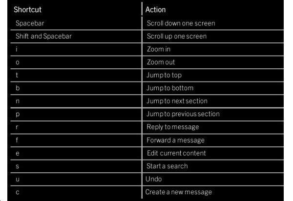 Q10_Z10_Keyboard-and-application-shortcuts