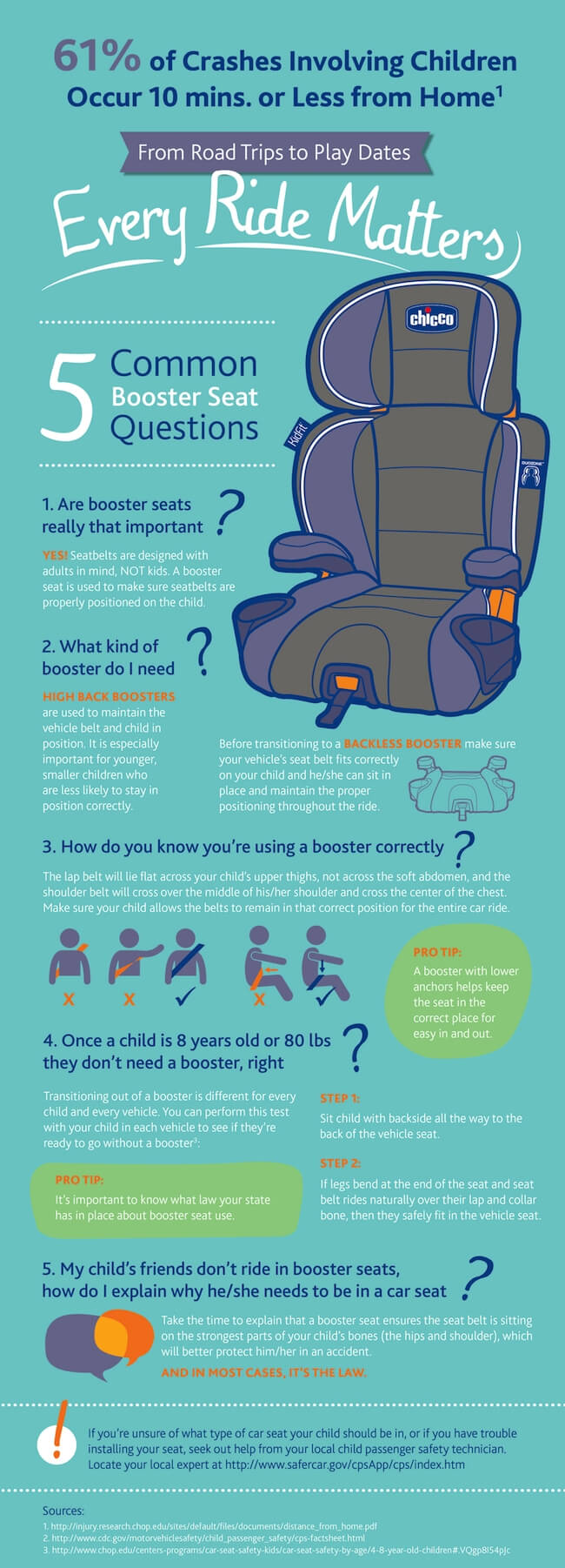 With so much information (and misinformation) out there, it can be confusing as a parent to know what is really safest! My daughter just turned 8, but is still pretty small, so I need to know: how long DOES a child need a booster seat?