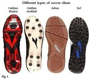 typical shoes you might find in a soccer store