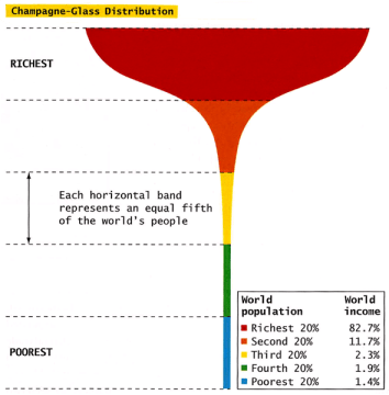 https://i1.wp.com/thesocietypages.org/graphicsociology/files/2009/05/conley_champagne_distribution.png?resize=354%2C360