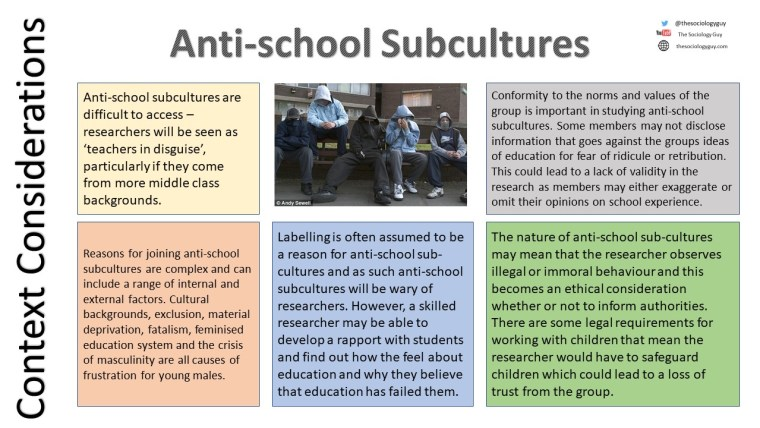 Anti-school subcultures CC