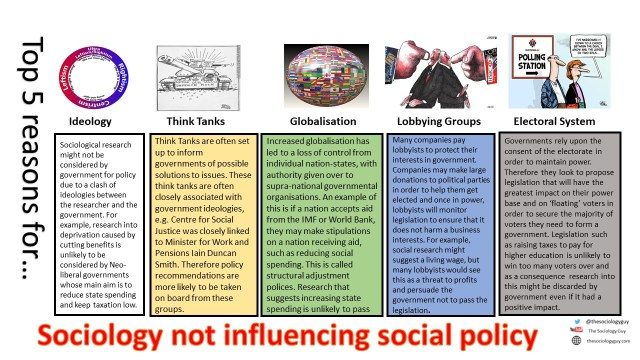 Sociology not informing policy
