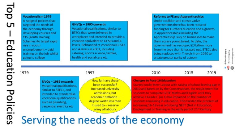 Top 5 policies serving needs of the economy