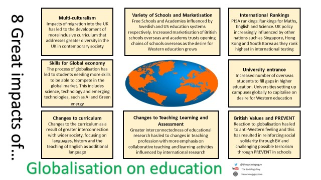 globalisation and Education (1)
