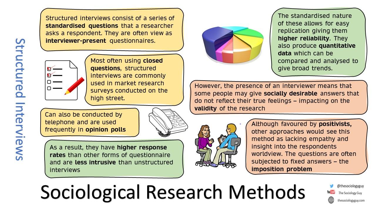 Online social studies online homework help