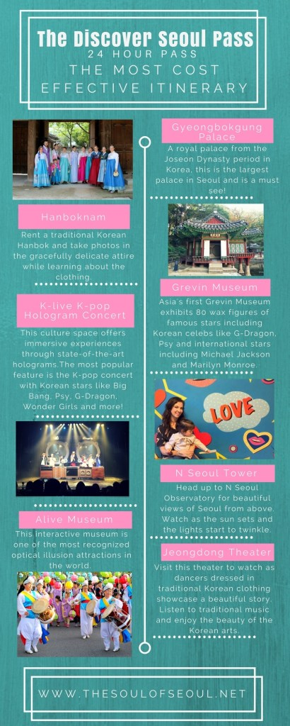 The Soul of Seou; The Discover Seoul Pass; The Most Cost Effective Itinerary