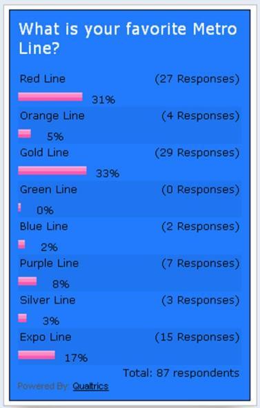 Favorite Metor Line Results_6_12