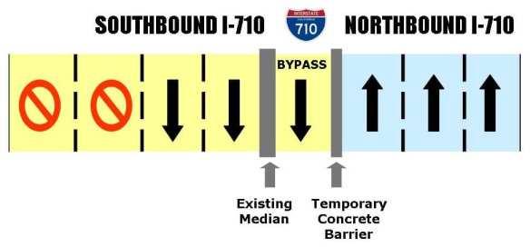 I-710 Bypass