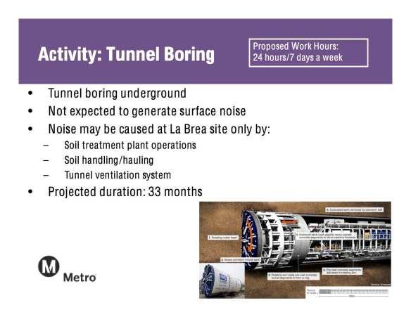 TunnelBoring