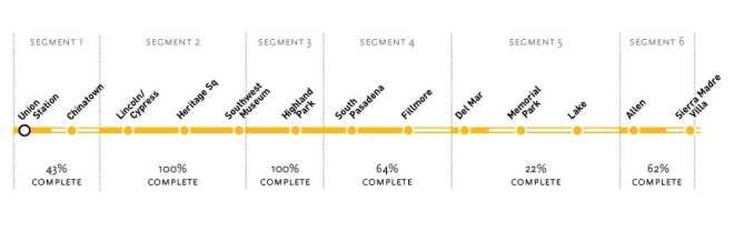 GL progress chart 8-10-15