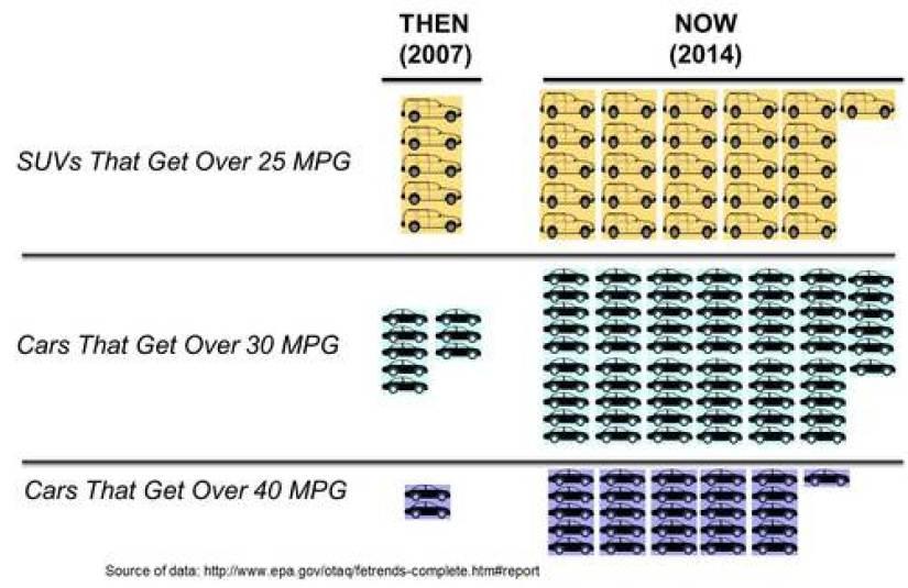 Fuel Efficienct Choices-thumb-500xauto-18294