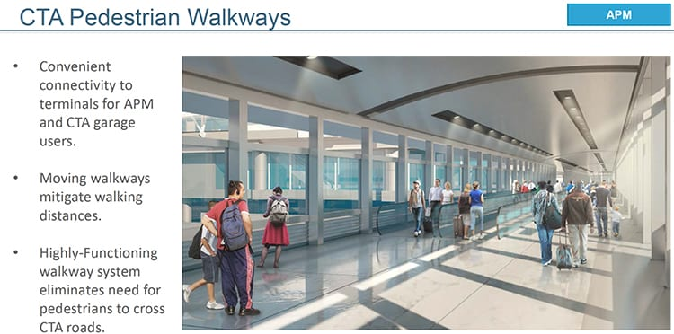 A rendering of the walkways that will connect the people mover stations to the terminals. Credit: LAWA.