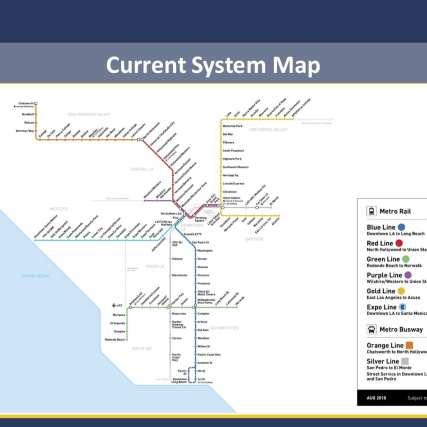 CurrentSystemMap