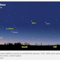 5 Planets Align in the Pre-dawn Sky